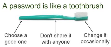 password-like-toothbrush
