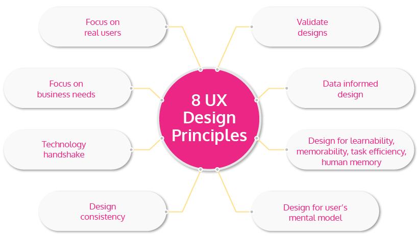 design-info-1