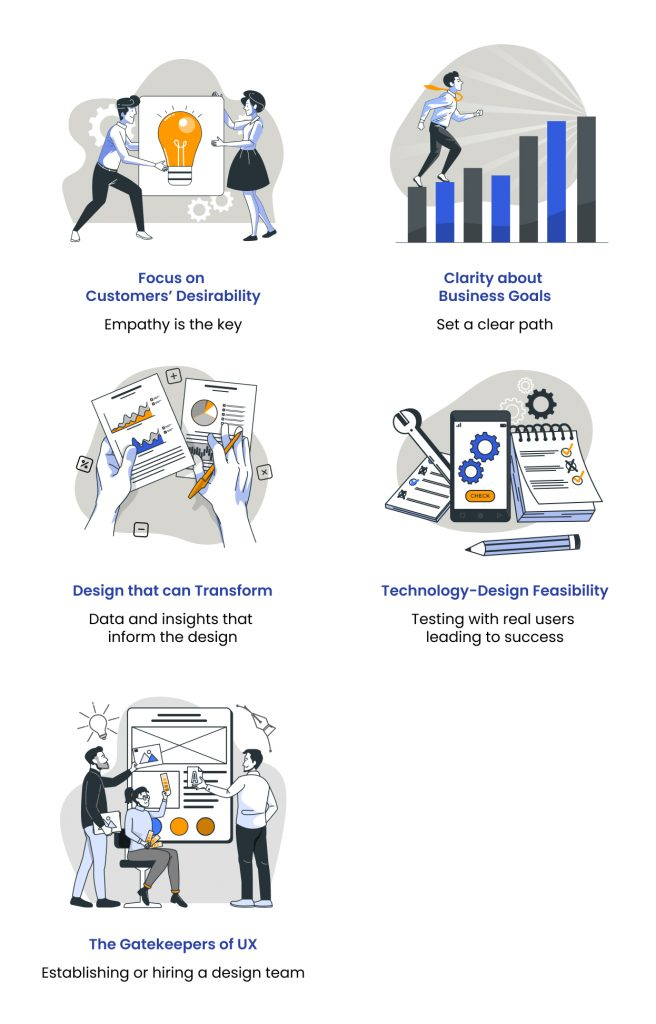 The Value of Design Thinking